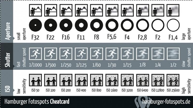 cheatcard